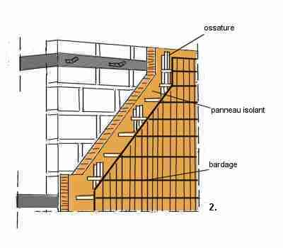 Bricolage Amliorer LIsolation Thermique Exterieure Des Murs DUne